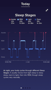 Track Your Sleep – Signs It's Time For A New Mattress